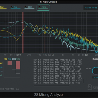 Mixing Analyzer by 2nd Sense (Electronic Delivery)